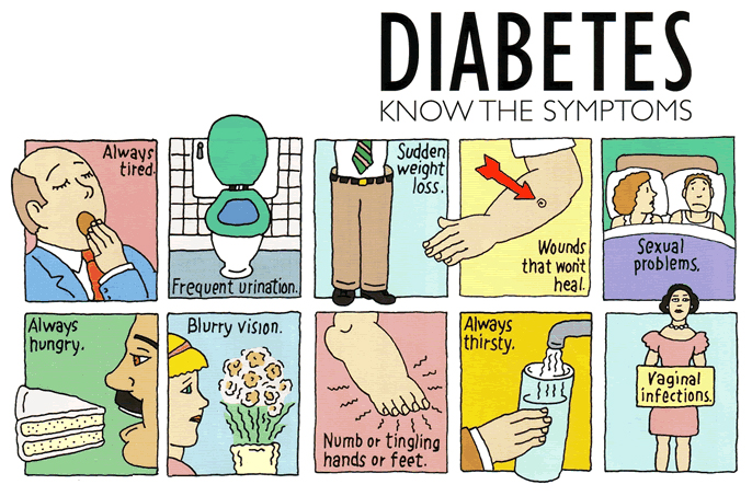 diabetes symptoms | - supporting family and caregivers, Human Body